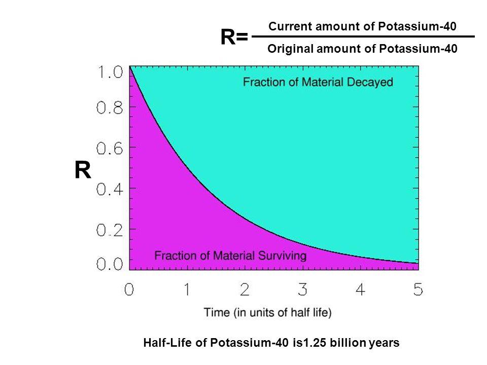 R R= Current amount of Potassium-40 Original amount of Potassium-40 Half-Life of Potassium-40 is1.25 billion years