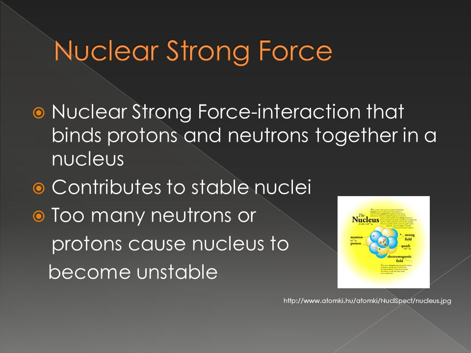 Nuclear Strong Force-interaction that binds protons and neutrons together in a nucleus Contributes to stable nuclei Too many neutrons or protons cause nucleus to become unstable http://www.atomki.hu/atomki/NuclSpect/nucleus.jpg