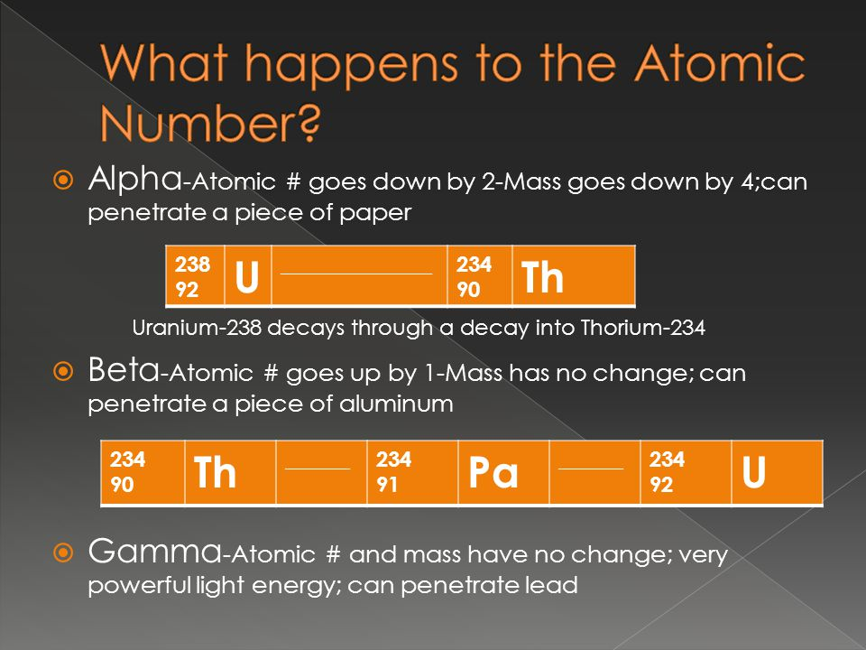 Alpha -Atomic # goes down by 2-Mass goes down by 4;can penetrate a piece of paper Uranium-238 decays through a decay into Thorium-234 Beta -Atomic # goes up by 1-Mass has no change; can penetrate a piece of aluminum Gamma -Atomic # and mass have no change; very powerful light energy; can penetrate lead 238 92 U ______________234 90 Th 234 90 Th ______234 91 Pa ______234 92 U