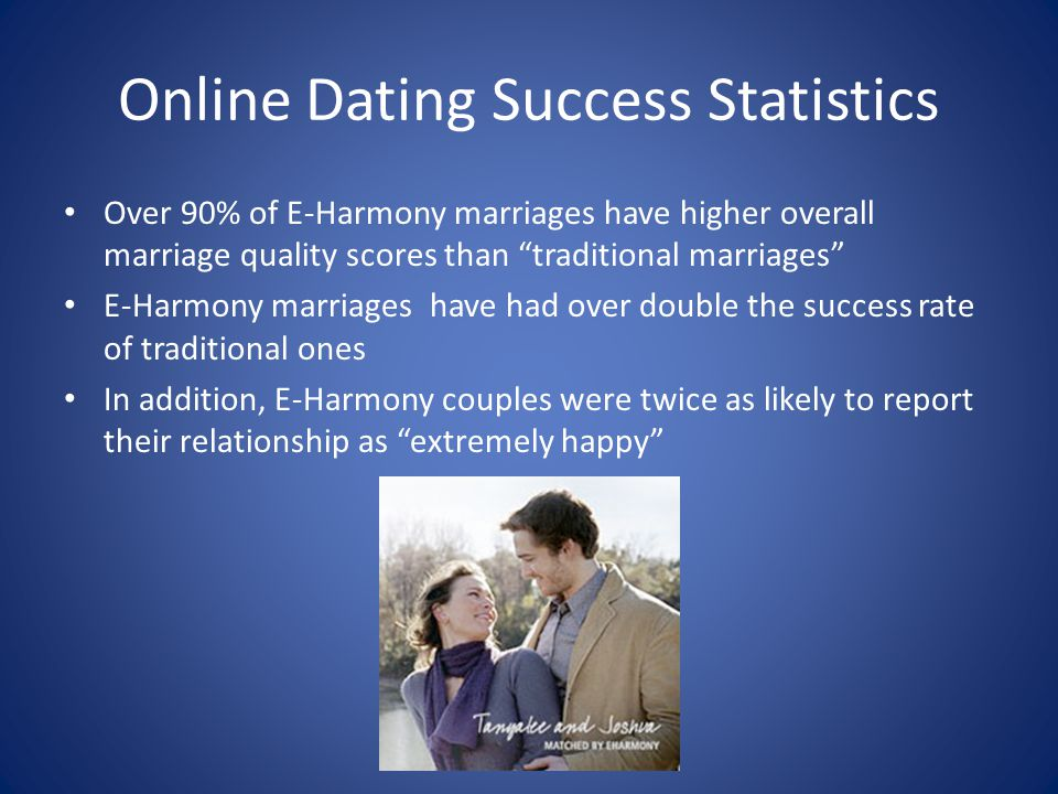 Online Dating Success Statistics Over 90% of E-Harmony marriages have higher overall marriage quality scores than traditional marriages E-Harmony marriages have had over double the success rate of traditional ones In addition, E-Harmony couples were twice as likely to report their relationship as extremely happy