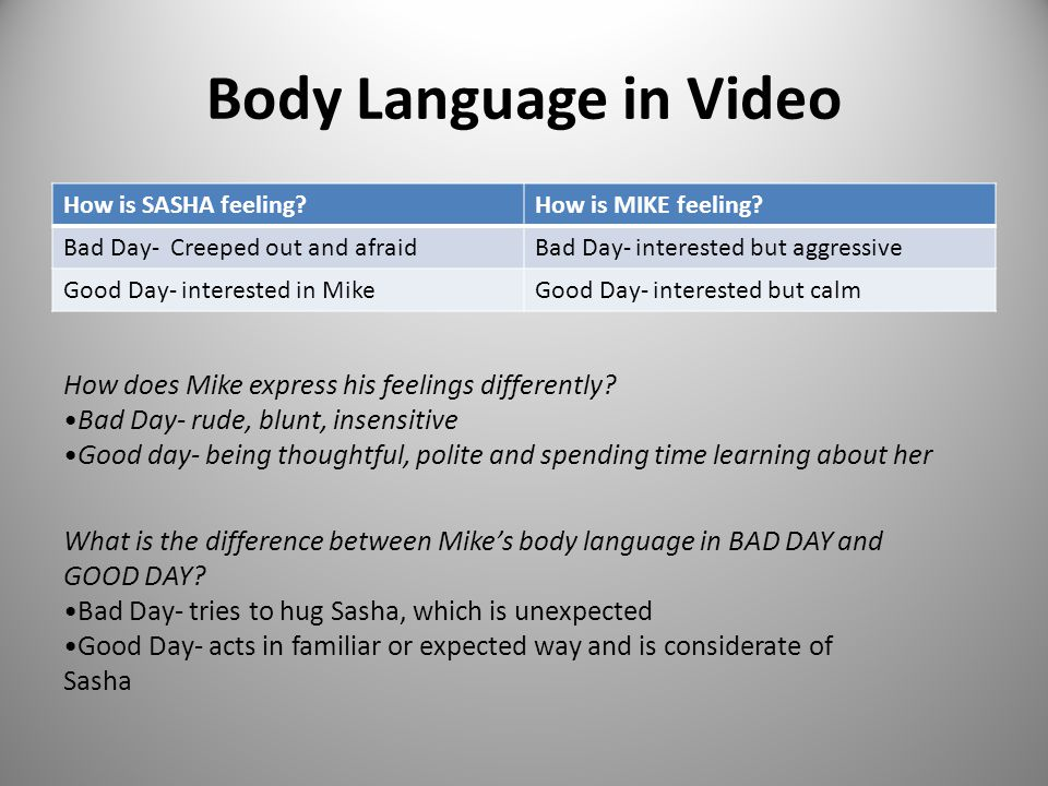 Body Language in Video How is SASHA feeling How is MIKE feeling.