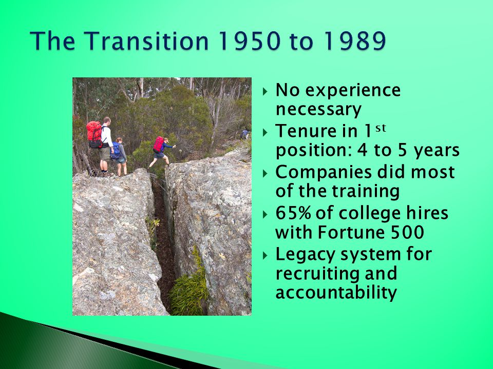 No experience necessary Tenure in 1 st position: 4 to 5 years Companies did most of the training 65% of college hires with Fortune 500 Legacy system f