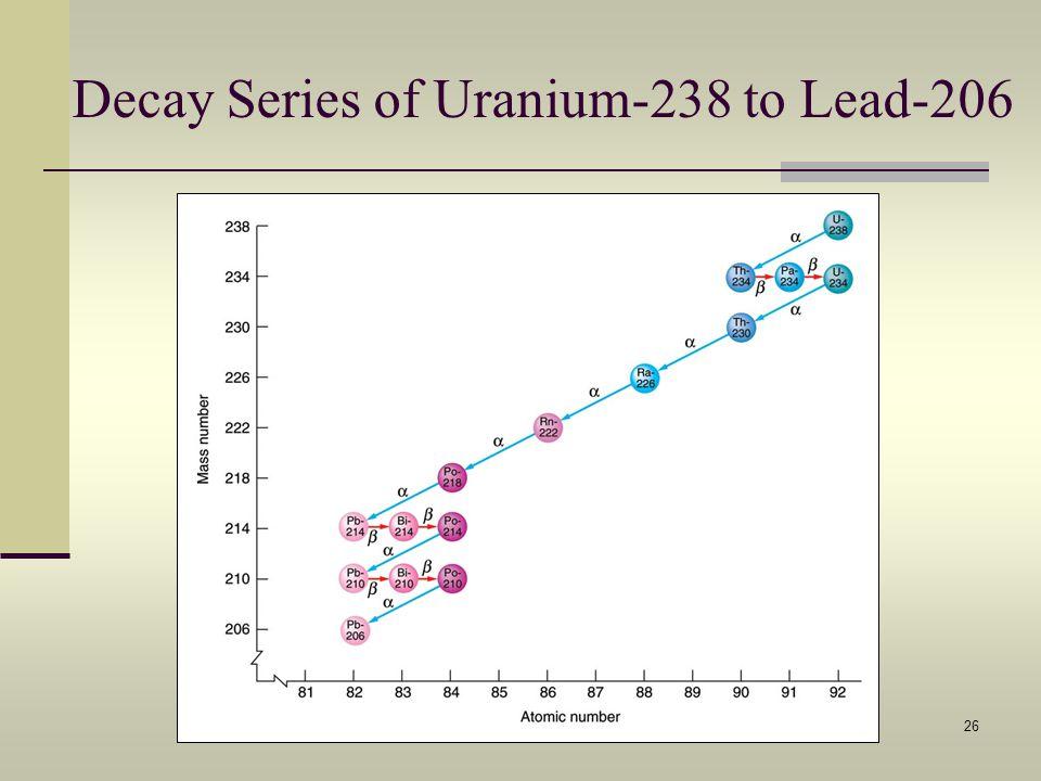 26 Decay Series of Uranium-238 to Lead-206