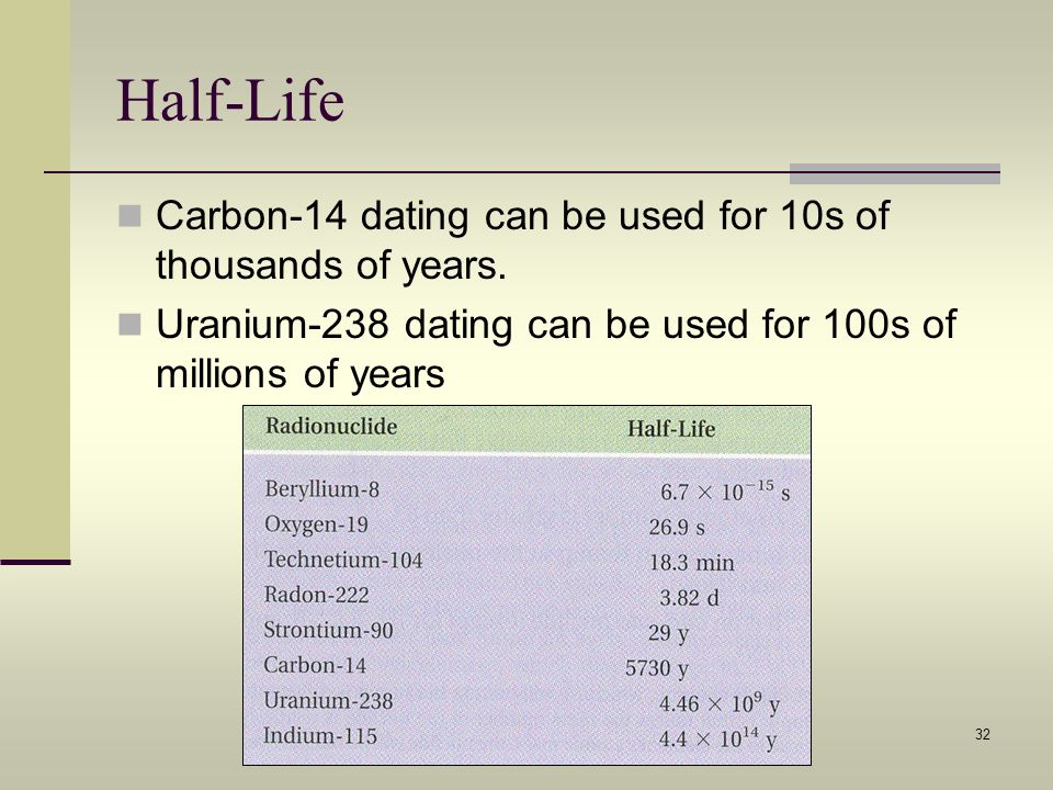 32 Half-Life Carbon-14 dating can be used for 10s of thousands of years. Uranium-238 dating can be used for 100s of millions of years