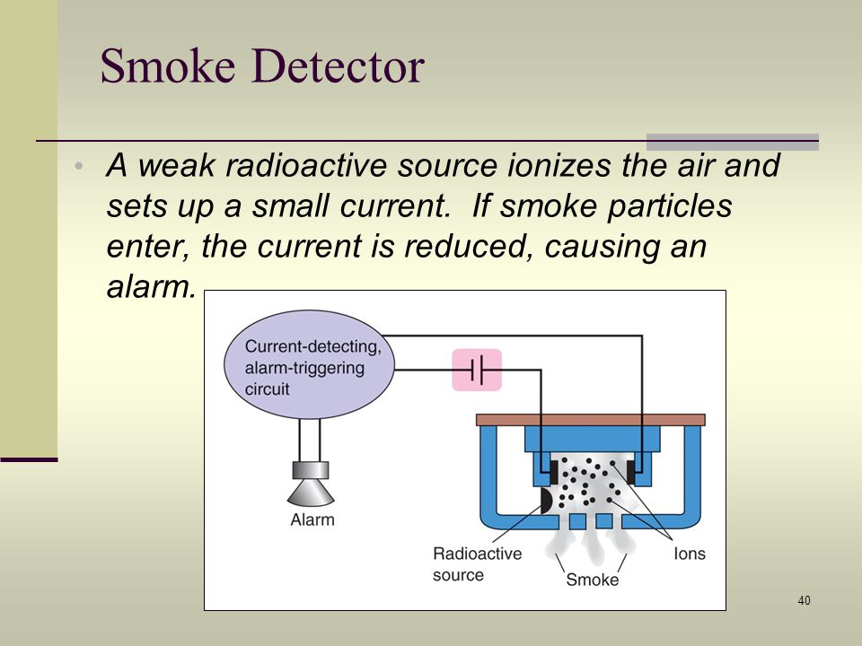 40 Smoke Detector A weak radioactive source ionizes the air and sets up a small current. If smoke particles enter, the current is reduced, causing an