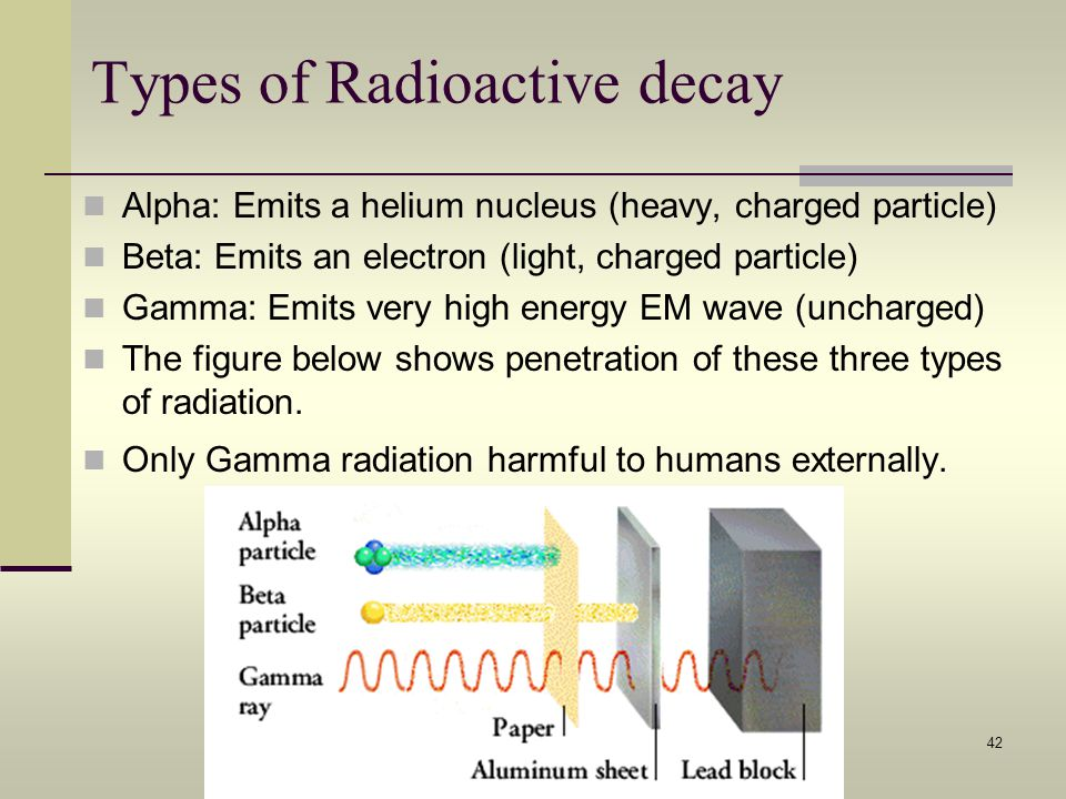 42 Types of Radioactive decay Alpha: Emits a helium nucleus (heavy, charged particle) Beta: Emits an electron (light, charged particle) Gamma: Emits v