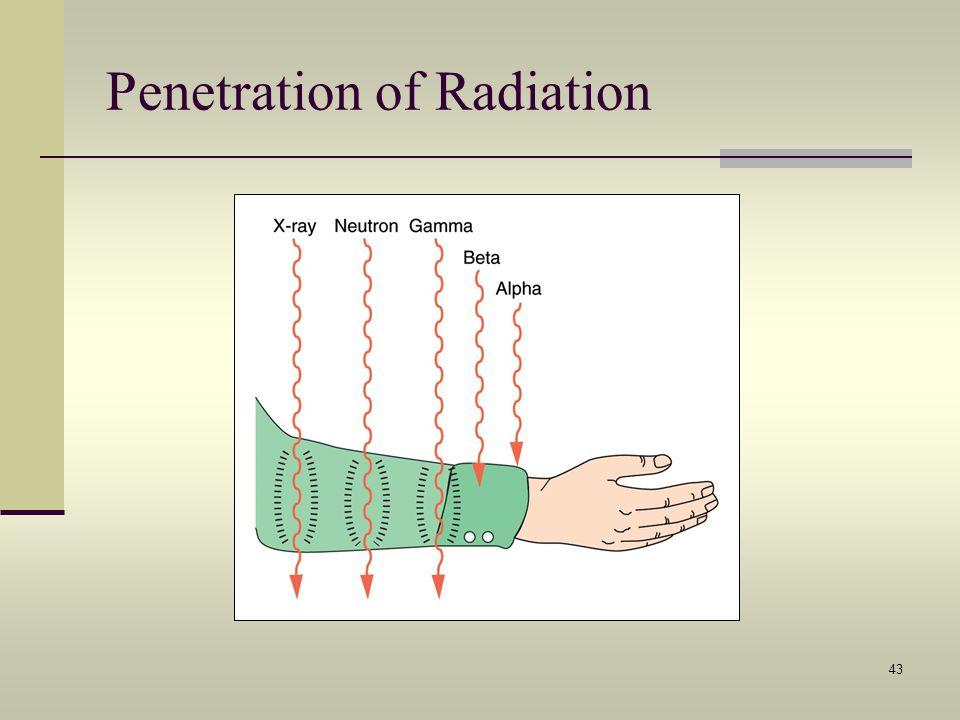 43 Penetration of Radiation