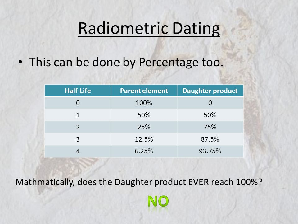 Radiometric Dating This can be done by Percentage too. Half-LifeParent elementDaughter product 0100%0 150% 225%75% 312.5%87.5% 46.25%93.75% Mathmatica