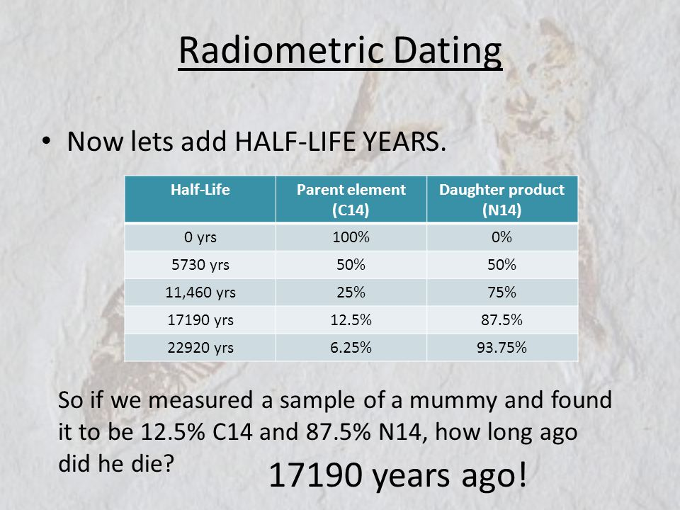 Radiometric Dating Now lets add HALF-LIFE YEARS. Half-LifeParent element (C14) Daughter product (N14) 0 yrs100%0% 5730 yrs50% 11,460 yrs25%75% 17190 y