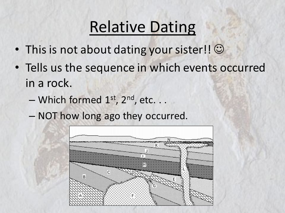 Relative Dating This is not about dating your sister!! Tells us the sequence in which events occurred in a rock. – Which formed 1 st, 2 nd, etc... – N