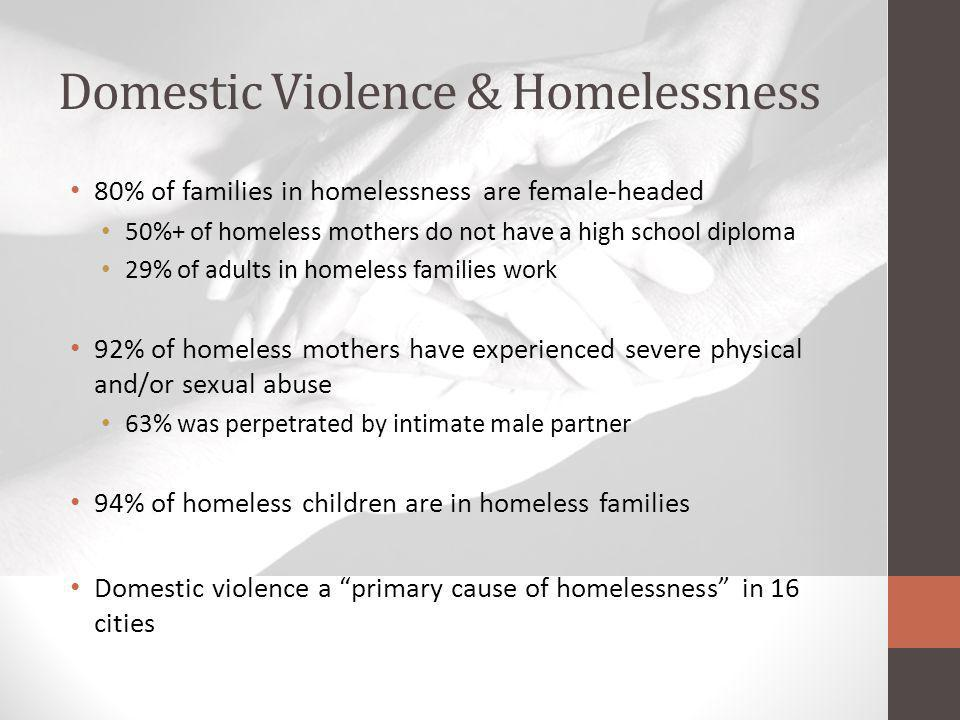 Domestic Violence & Homelessness 80% of families in homelessness are female-headed 50%+ of homeless mothers do not have a high school diploma 29% of adults in homeless families work 92% of homeless mothers have experienced severe physical and/or sexual abuse 63% was perpetrated by intimate male partner 94% of homeless children are in homeless families Domestic violence a primary cause of homelessness in 16 cities