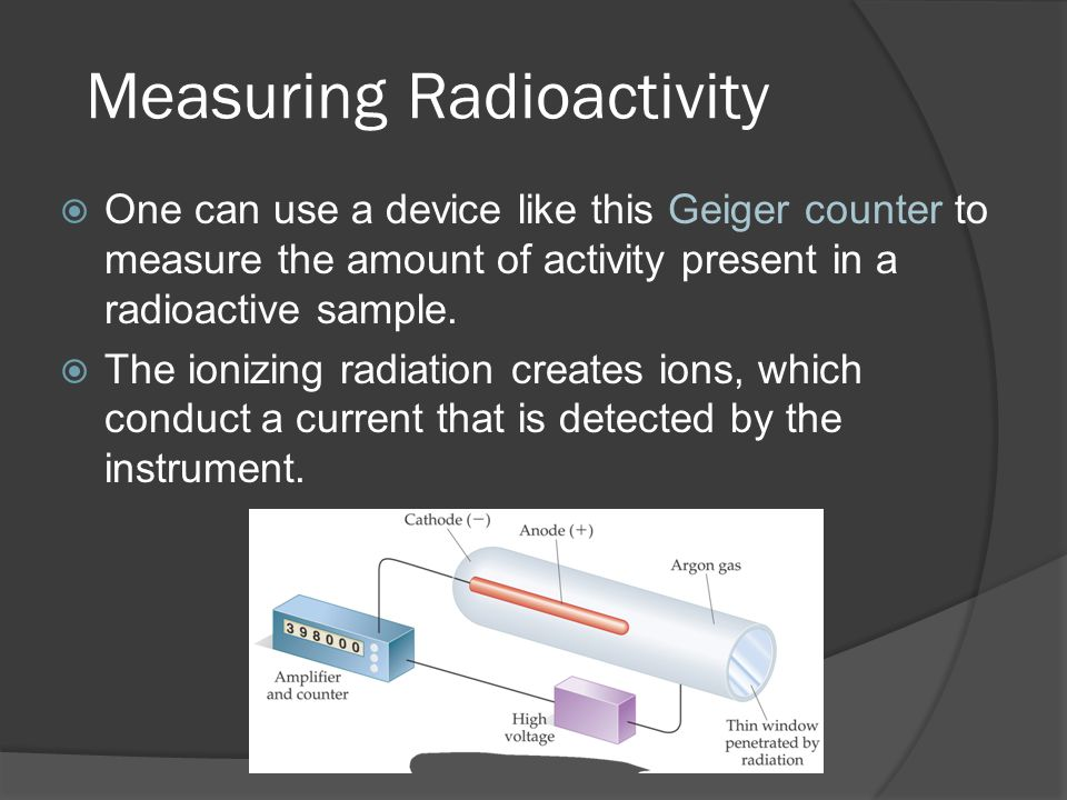 Measuring Radioactivity One can use a device like this Geiger counter to measure the amount of activity present in a radioactive sample.