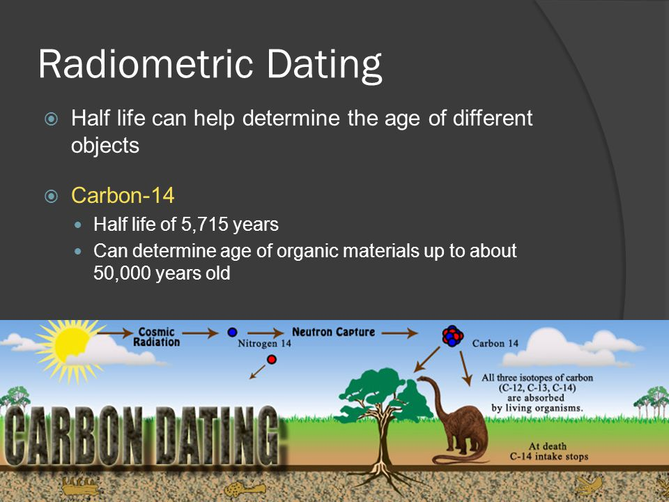 Radiometric Dating Half life can help determine the age of different objects Carbon-14 Half life of 5,715 years Can determine age of organic materials up to about 50,000 years old