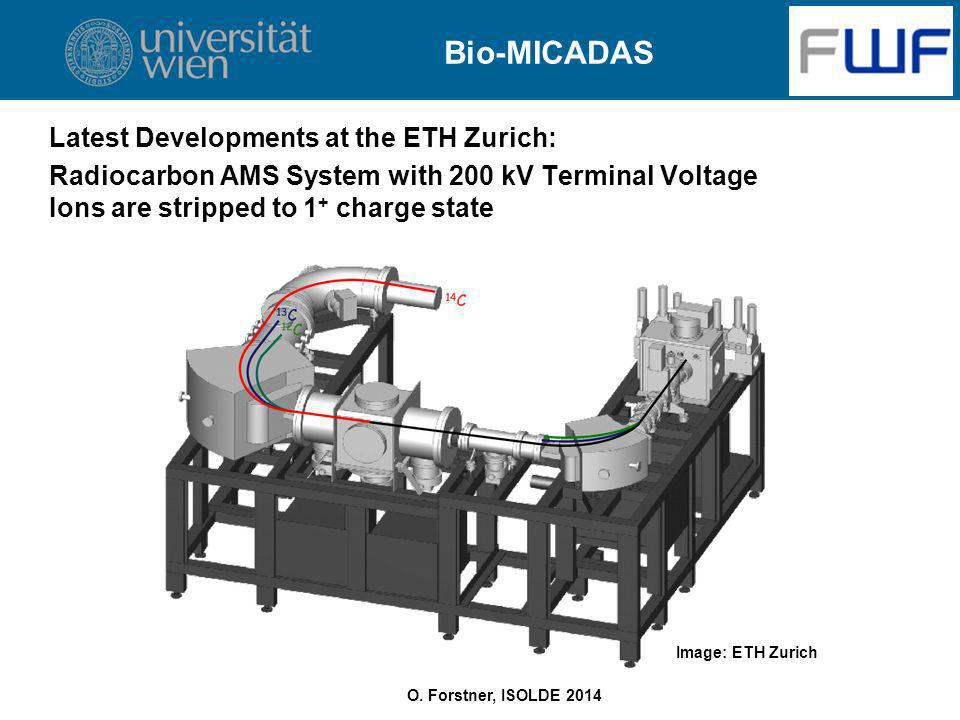 O. Forstner, ISOLDE 2014 Bio-MICADAS Latest Developments at the ETH Zurich: Radiocarbon AMS System with 200 kV Terminal Voltage Ions are stripped to 1