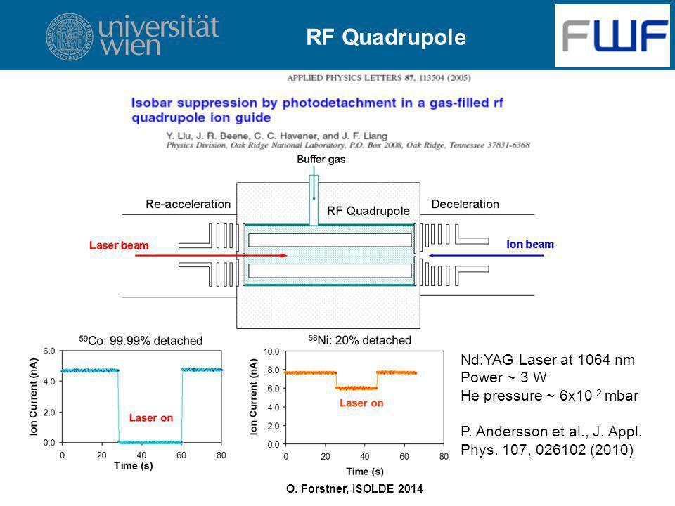 O. Forstner, ISOLDE 2014 RF Quadrupole Nd:YAG Laser at 1064 nm Power ~ 3 W He pressure ~ 6x10 -2 mbar P. Andersson et al., J. Appl. Phys. 107, 026102