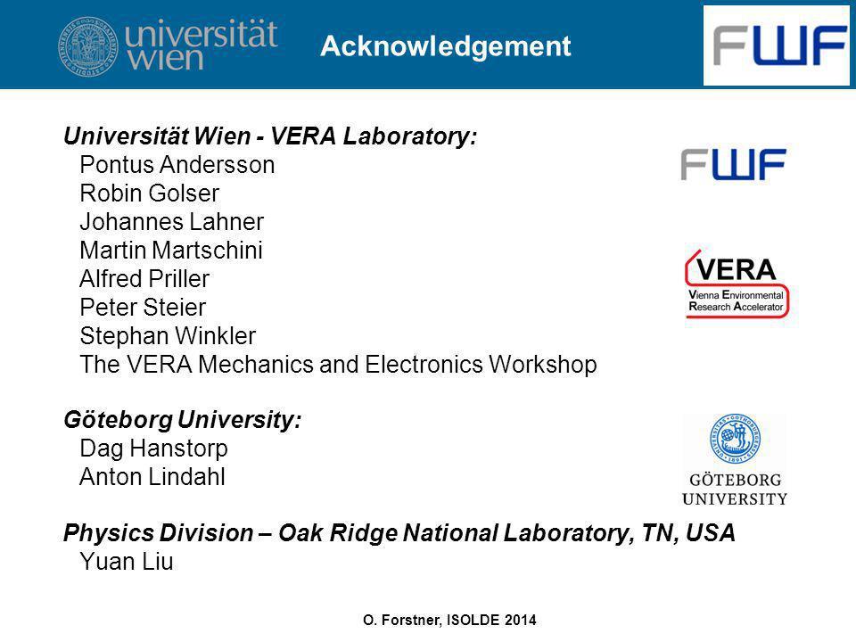 O. Forstner, ISOLDE 2014 Acknowledgement Universität Wien - VERA Laboratory: Pontus Andersson Robin Golser Johannes Lahner Martin Martschini Alfred Pr