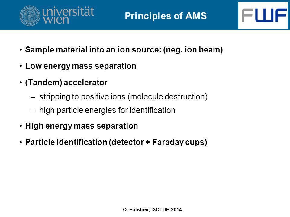 O. Forstner, ISOLDE 2014 Principles of AMS Sample material into an ion source: (neg.