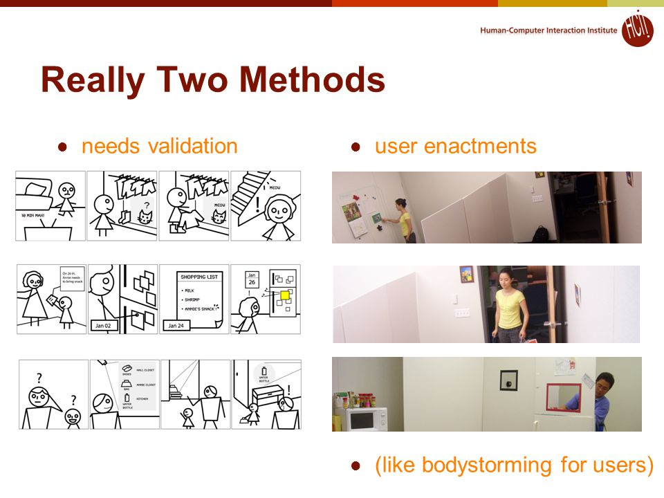 Really Two Methods needs validation user enactments (like bodystorming for users)