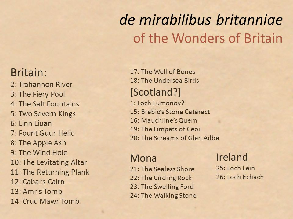 de mirabilibus britanniae of the Wonders of Britain Britain: 2: Trahannon River 3: The Fiery Pool 4: The Salt Fountains 5: Two Severn Kings 6: Linn Liuan 7: Fount Guur Helic 8: The Apple Ash 9: The Wind Hole 10: The Levitating Altar 11: The Returning Plank 12: Cabals Cairn 13: Amr s Tomb 14: Cruc Mawr Tomb 17: The Well of Bones 18: The Undersea Birds [Scotland ] 1: Loch Lumonoy.