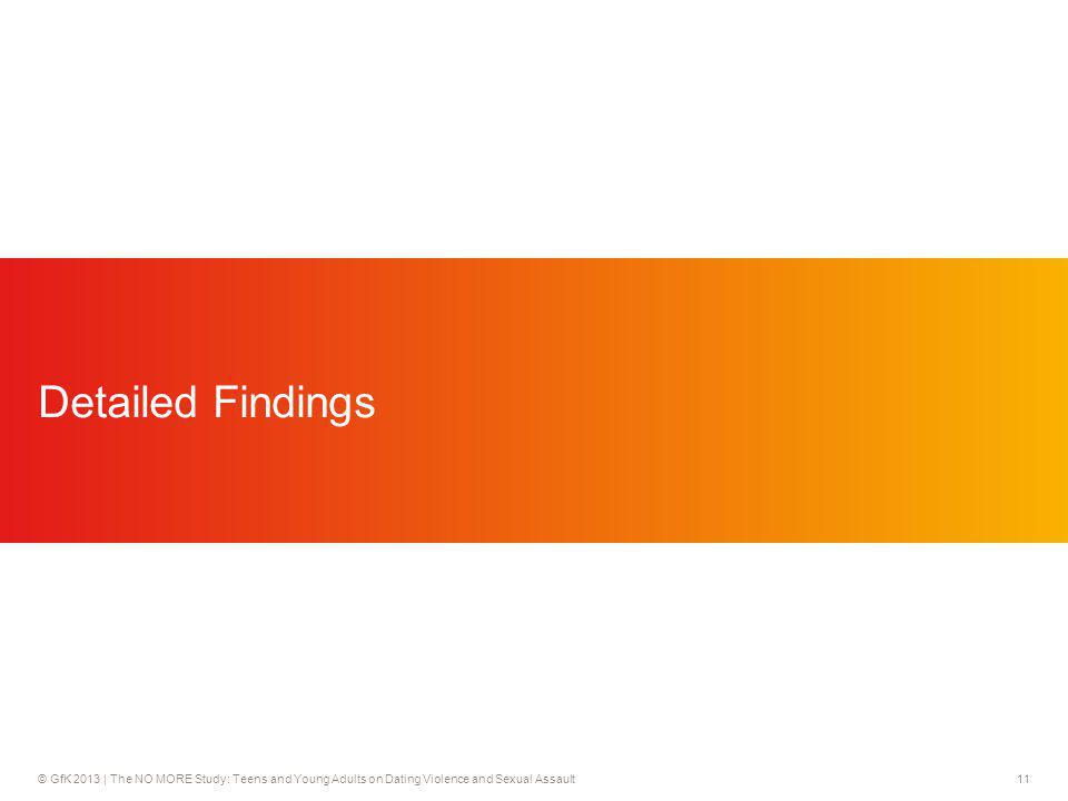 © GfK 2013 | The NO MORE Study: Teens and Young Adults on Dating Violence and Sexual Assault11 Detailed Findings