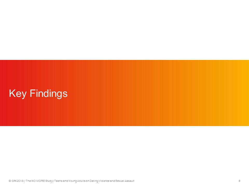 © GfK 2013 | The NO MORE Study: Teens and Young Adults on Dating Violence and Sexual Assault5 Key Findings