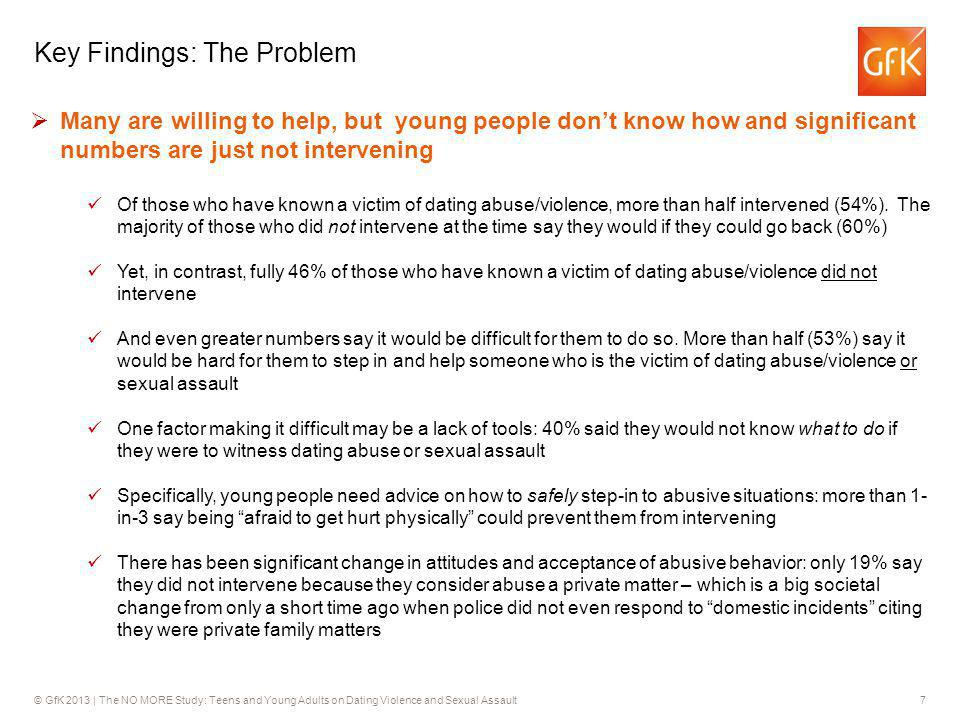 © GfK 2013 | The NO MORE Study: Teens and Young Adults on Dating Violence and Sexual Assault7 Key Findings: The Problem Many are willing to help, but