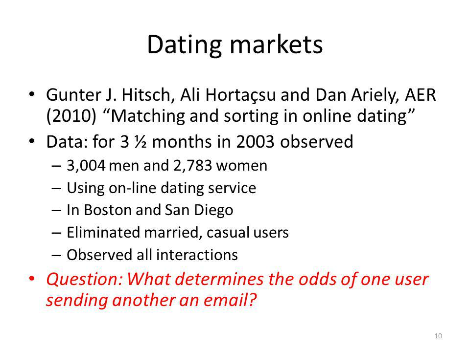 Dating markets Gunter J.