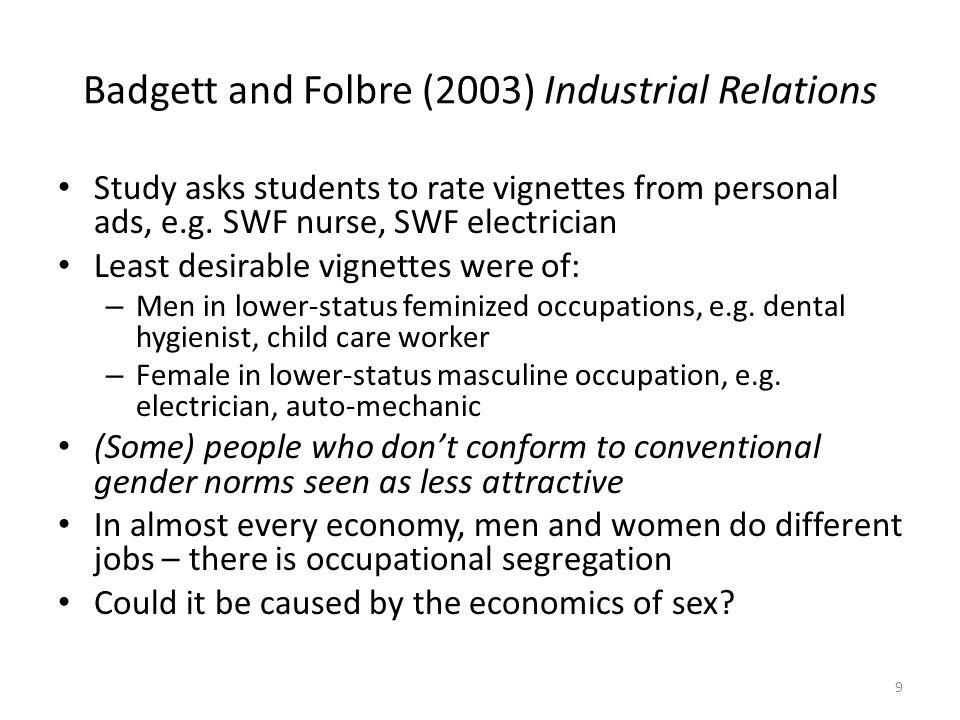 Badgett and Folbre (2003) Industrial Relations Study asks students to rate vignettes from personal ads, e.g.