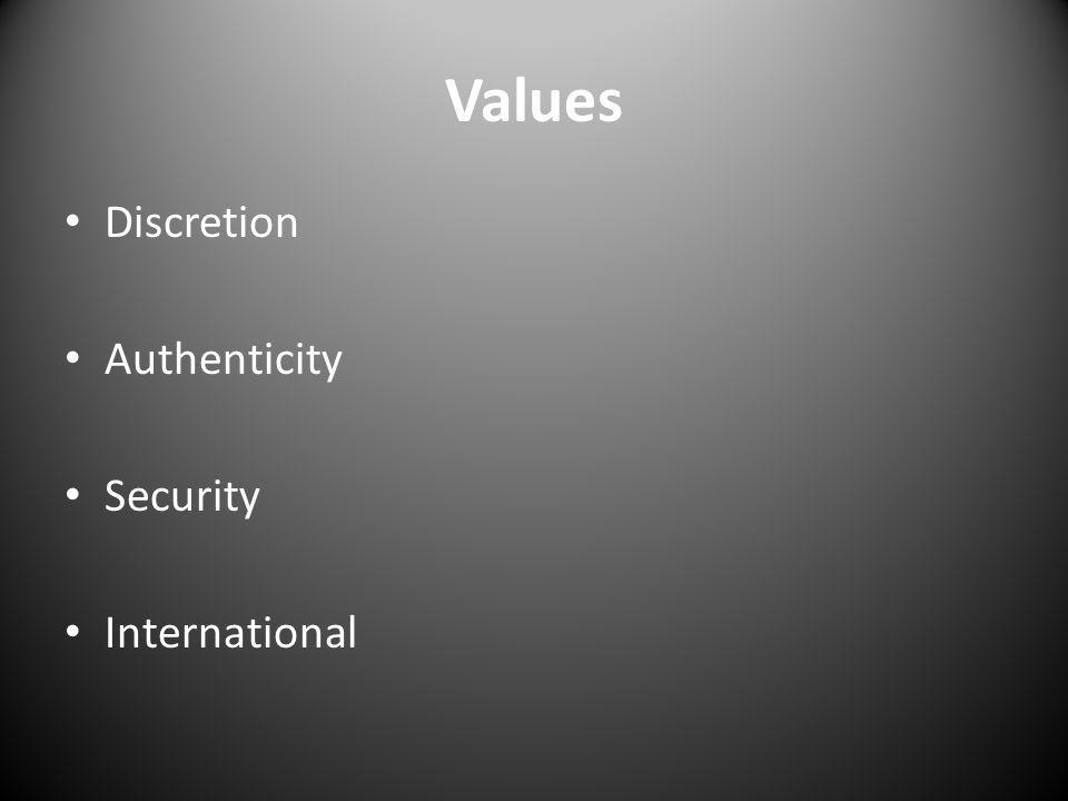 Values Discretion Authenticity Security International