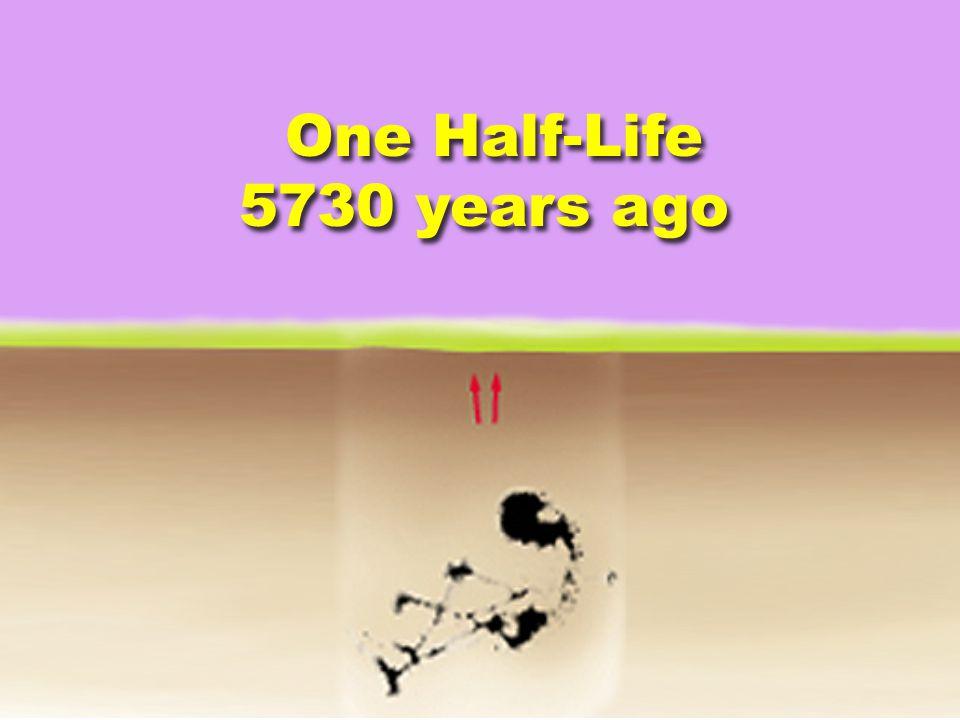 One Half-Life 5730 years ago One Half-Life 5730 years ago