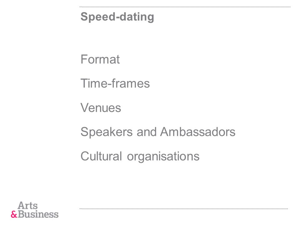 Speed-dating Format Time-frames Venues Speakers and Ambassadors Cultural organisations