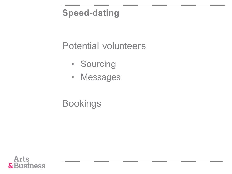 Speed-dating Potential volunteers Sourcing Messages Bookings