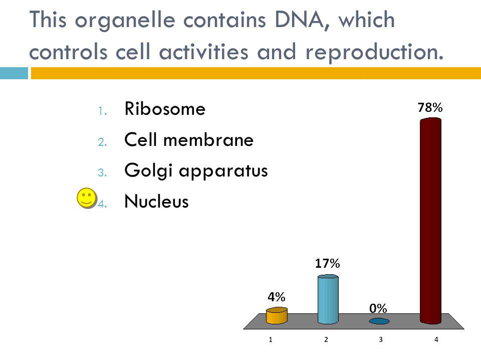 This organelle contains DNA, which controls cell activities and reproduction.