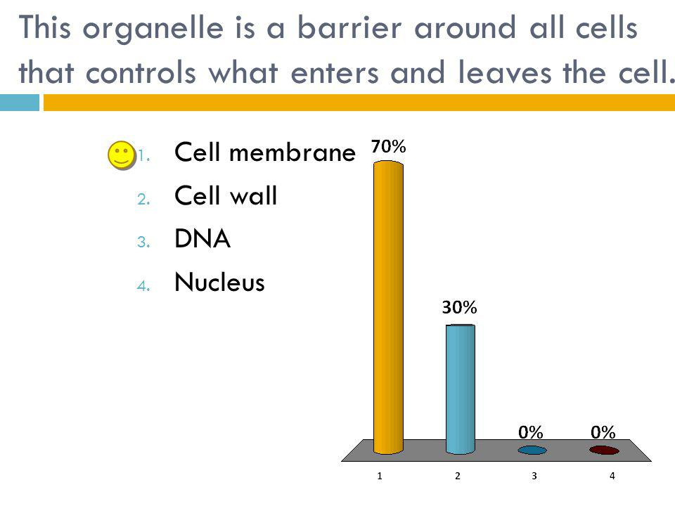 This organelle is a barrier around all cells that controls what enters and leaves the cell.