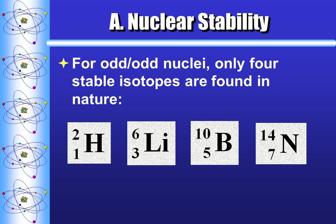 C.Half-life A sample of radium-223 has a half-life of 11.4 days.