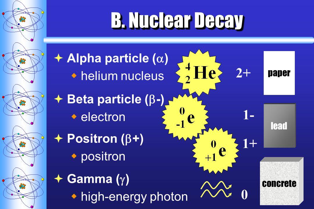 B. Nuclear Decay Alpha particle ( ) helium nucleus paper 2+ Beta particle ( -) electron 1- lead Positron ( +) positron 1+ Gamma ( ) high-energy photon