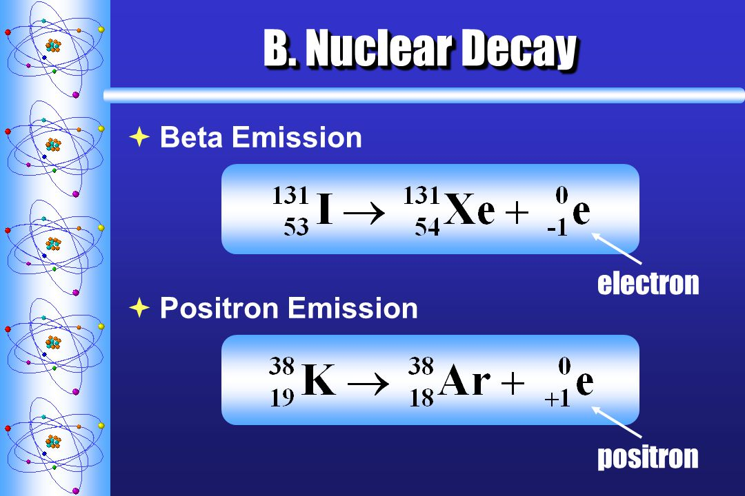 B.Nuclear Decay Electron Capture electron Gamma Emission Usually follows other types of decay.