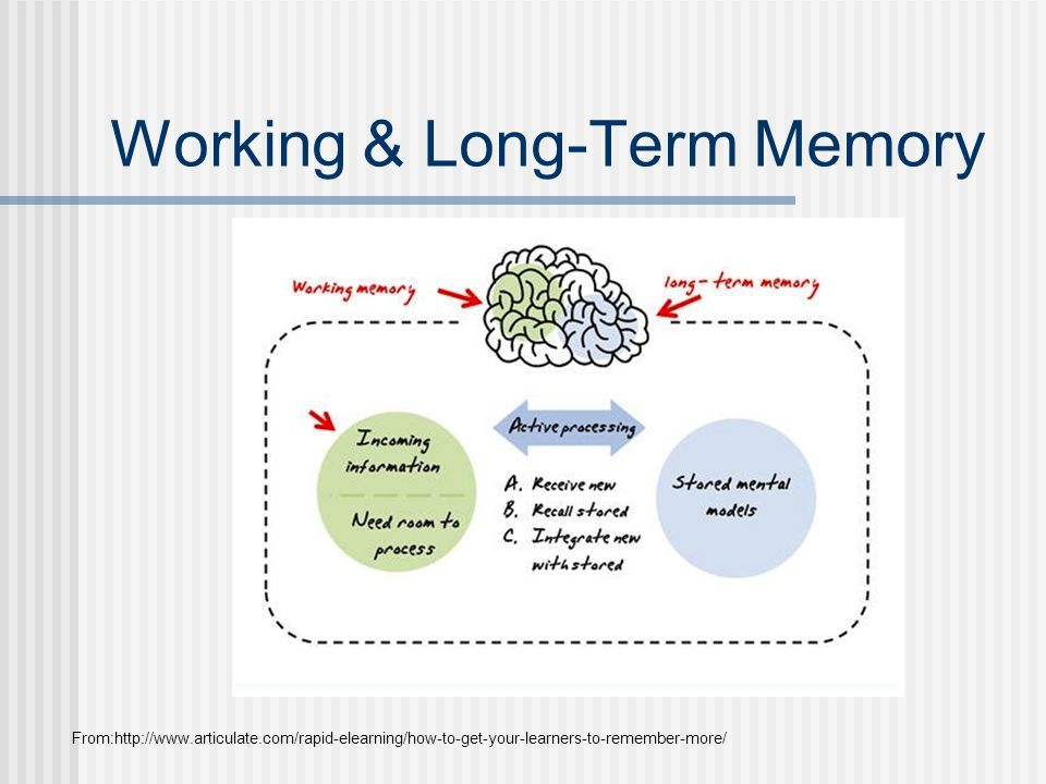Working & Long-Term Memory From:http://www.articulate.com/rapid-elearning/how-to-get-your-learners-to-remember-more/