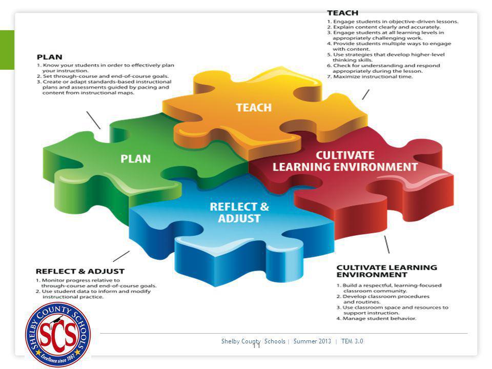Shelby County Schools | Summer 2013 | TEM 3.0 11