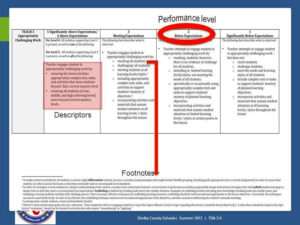 Shelby County Schools| Summer 2013 | TEM 3.0 Descriptors Footnotes