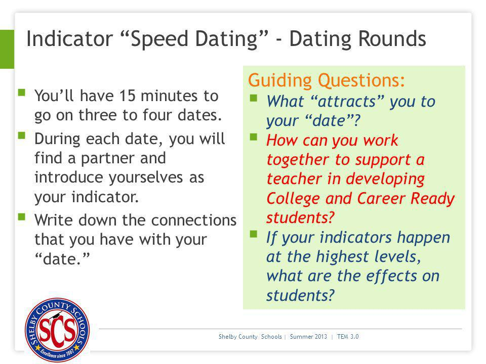 Shelby County Schools | Summer 2013 | TEM 3.0 Indicator Speed Dating - Dating Rounds Youll have 15 minutes to go on three to four dates.