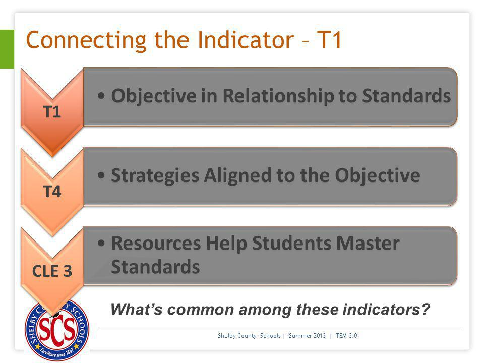 Shelby County Schools | Summer 2013 | TEM 3.0 Connecting the Indicator – T1 T1 Objective in Relationship to Standards T4 Strategies Aligned to the Objective CLE 3 Resources Help Students Master Standards Whats common among these indicators?