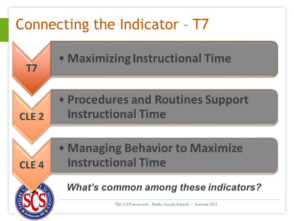 TEM 3.0 Framework| Shelby County Schools | Summer 2013 Connecting the Indicator – T7 T7 Maximizing Instructional Time CLE 2 Procedures and Routines Support Instructional Time CLE 4 Managing Behavior to Maximize Instructional Time Whats common among these indicators?