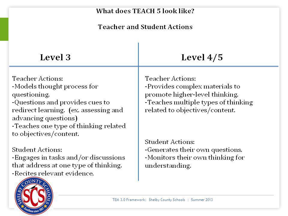 TEM 3.0 Framework| Shelby County Schools | Summer 2013