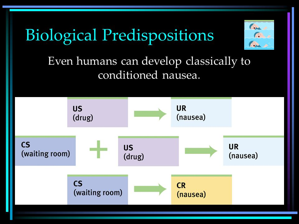 Biological Predispositions John Garcia Garcia showed that the duration between the CS and the US may be long (hours), but yet result in conditioning.