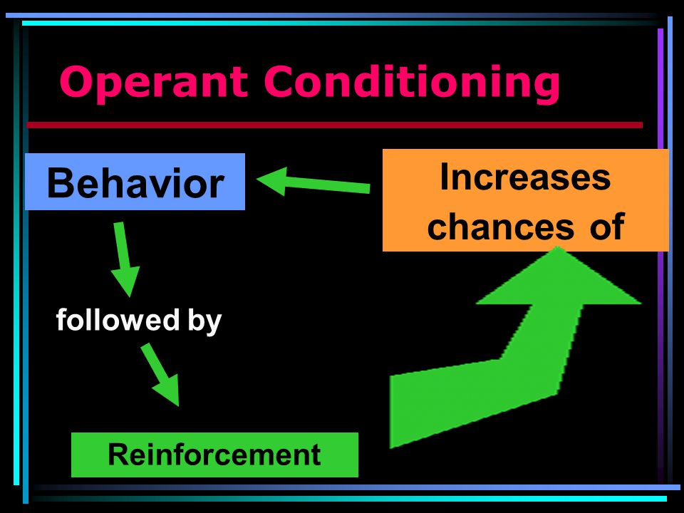 Operant Conditioning We learn to associate a response and its con- sequence