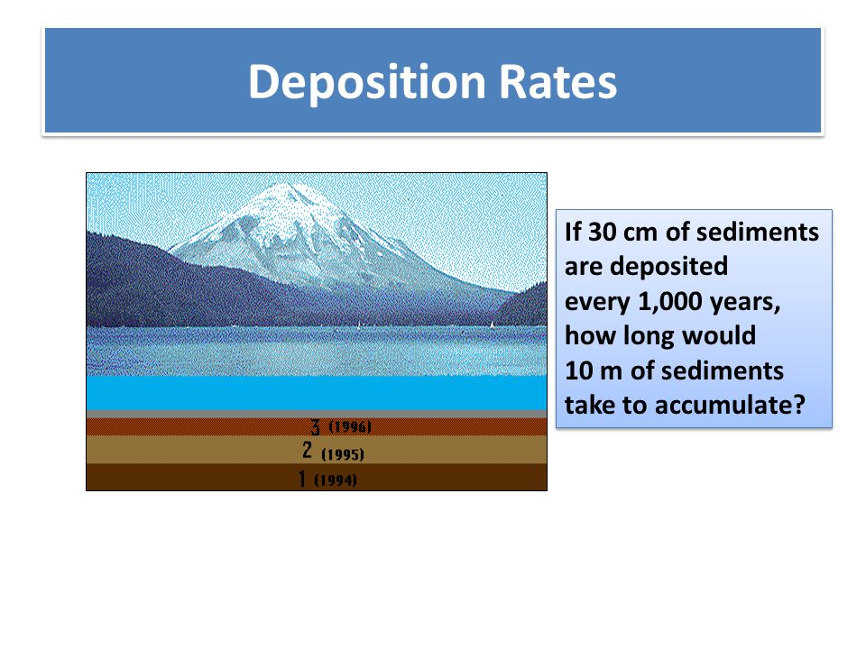 Deposition Rates If 30 cm of sediments are deposited every 1,000 years, how long would 10 m of sediments take to accumulate.