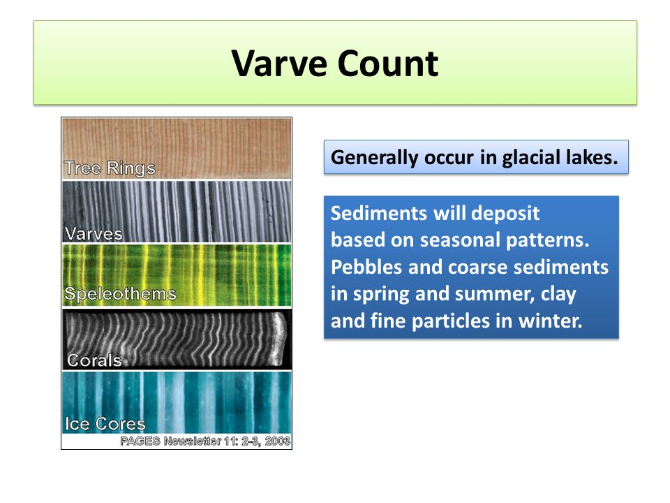 Varve Count Generally occur in glacial lakes.Sediments will deposit based on seasonal patterns.