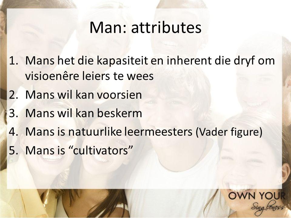 Man: attributes 1.Mans het die kapasiteit en inherent die dryf om visioenêre leiers te wees 2.Mans wil kan voorsien 3.Mans wil kan beskerm 4.Mans is n