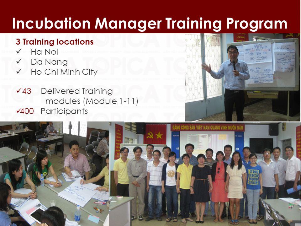 11 Incubation Manager Training Program 3 Training locations Ha Noi Da Nang Ho Chi Minh City 43 Delivered Training modules (Module 1-11) 400 Participants